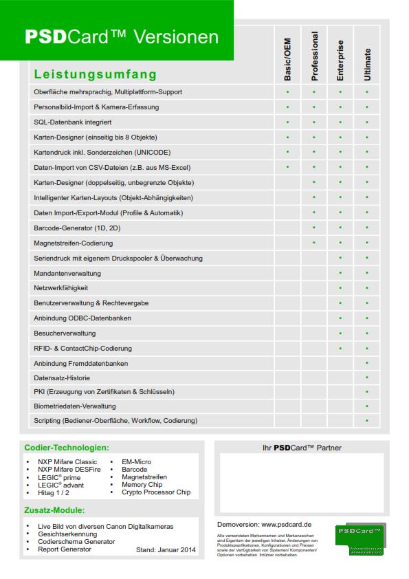 PSDCard™ Zusatzmodule-1398